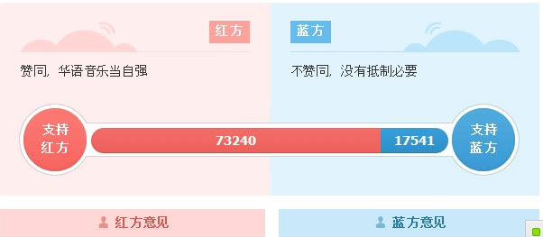 ปฏิกริยาของชาวเน็ตจีนต่อความคิดเห็นต่อต้าน Gangnam Style ของเจย์โชว