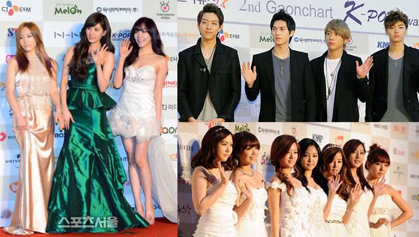 ภาพเหล่าศิลปินขณะเดินพรมแดงในงาน '2nd Gaon Chart K-Pop Awards' เมื่อวานนี้