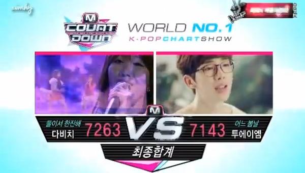 [Live]130328 ผู้ชนะในรายการ M!Countdown ได้แก่...Davichi !! + การแสดงวันนี้