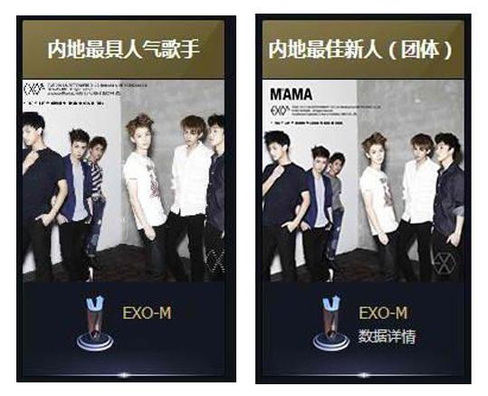 EXO-M-two awards