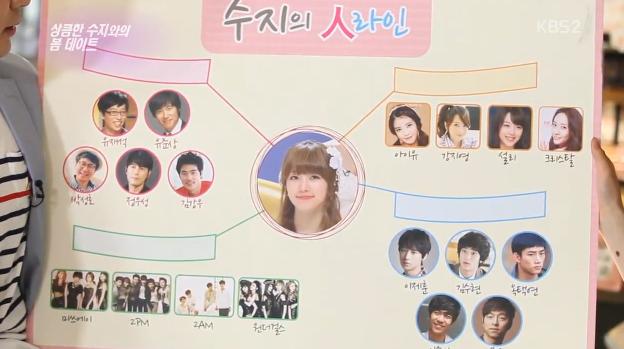 Suzy Chart