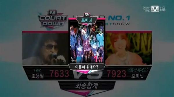 [Live]130509 ผ้ชนะในรายการ M!Countdown ได้แก่...4Minute!! + การแสดงวันนี้