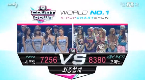 [Live]ผู้ชนะในรายการ M!Countdown 16/5/2013 ได้แก่...4Minute!! + การแสดงวันนี้