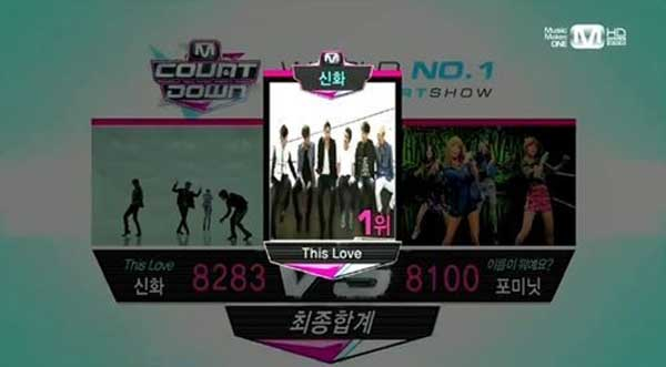 [Live]130523 ผู้ชนะในรายการ M!Countdown ได้แก่...Shinhwa!! + การแสดงวันนี้