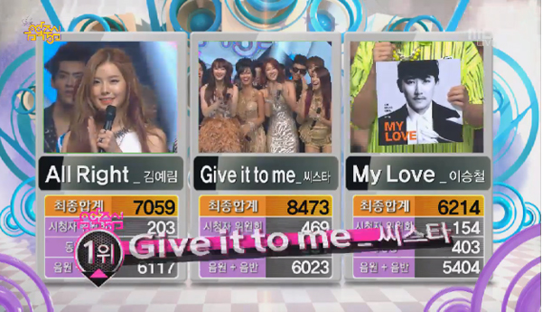 SISTAR Wins Music Core
