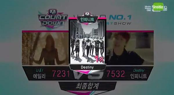 [Live]ผู้ชนะในรายการ M!Countdown ได้แก่...INFINITE!! + การแสดงวันนี้