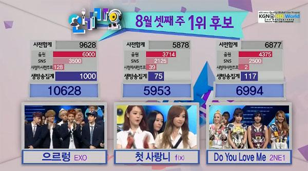 [Live]18/8/2013 ผู้ชนะในรายการ Inkigayo ได้แก่...EXO!!! + การแสดงวันนี้