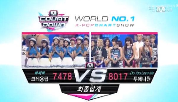 [Live]130815 ผู้ชนะในรายการ M!Countdown ได้แก่...2NE1!!! + การแสดงวันนี้
