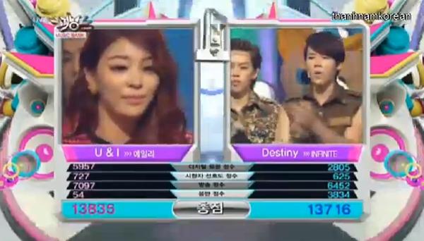 [Live]2/8/2013 ผู้ชนะในรายการ Music Bank ได้แก่...เอลลี่!!! + การแสดงวันนี้