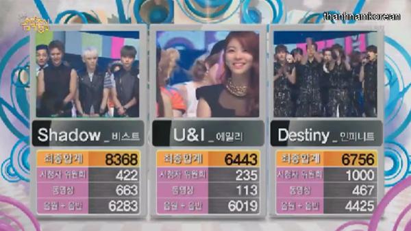 [Live]3/8/2013 ผู้ชนะในรายการ Music Core ได้แก่...BEAST!!! + การแสดงวันนี้