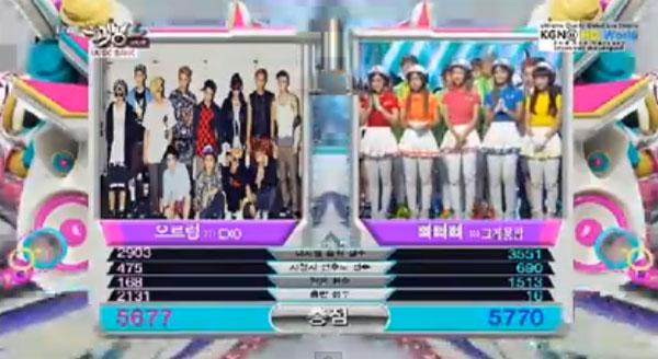 [Live]30/8/2013 ผู้ชนะในรายการ Music Bank ได้แก่...Crayon Pop!! + การแสดงวันนี้