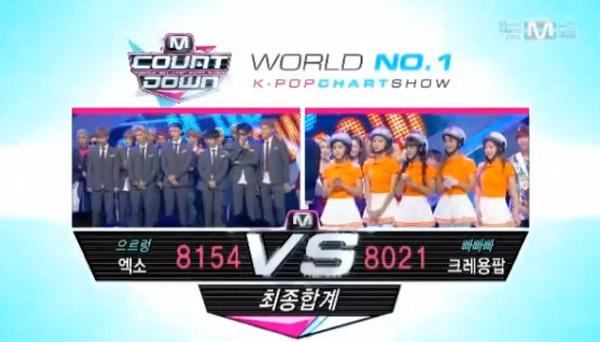 [Live]22/8/2013 ผู้ชนะในรายการ M!Countdown ได้แก่...EXO!!! + การแสดงวันนี้
