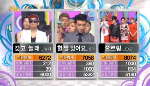 [Live]31/8/2013 ผู้ชนะในรายการ Music Core ได้แก่...EXO!! + การแสดงวันนี้