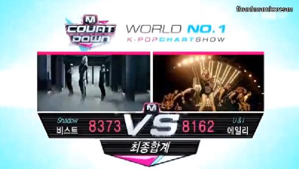 [Live]ผู้ชนะในรายการ M!Countdown ได้แก่...BEAST!!! + การแสดงวันนี้