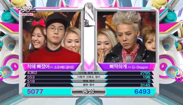 ผู้ชนะในรายการ Music Bank ประจำวันที่ 27/9/2013 ได้แก่...G-Dragon!! + การแสดงวันนี้