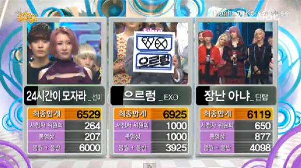 [Live]130907 ผู้ชนะในรายการ Music Core ได้แก่...EXO!!! + การแสดงวันนี้