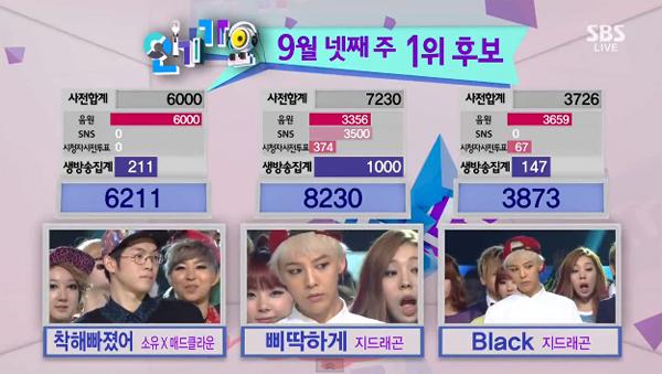 [Live]130922 ผู้ชนะในรายการ Inkigayo ได้แก่...G-Dragon!!! + การแสดงวันนี้