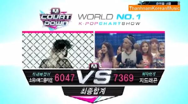 [Live]130926 ผู้ชนะในรายการ M!Countdown ได้แก่...G-DRAGON!!! + การแสดงวันนี้