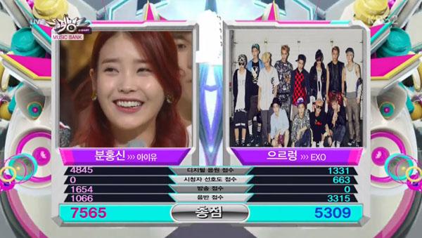[Live]ผู้ชนะในรายการ Music Bank ได้แก่...ไอยู (IU)!!! + การแสดงวันนี้