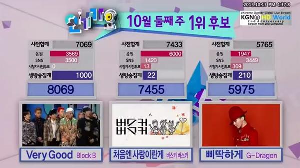 [Live]ผู้ชนะในรายการ Inkigayo ได้แก่...Block B!! + การแสดงวันนี้