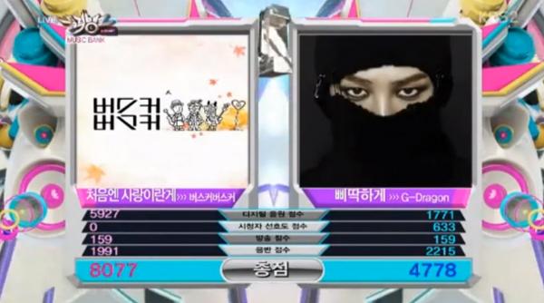 ผู้ชนะในรายการ Music Bank ประจำวันที่ 4 ตุลาคมได้แก่...Busker Busker!! + การแสดงวันนี้