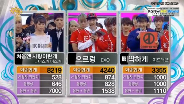 [Live]ผู้ชนะในรายการ Music Core Special Concert ได้แก่...Busker Busker!! + การแสดงวันนี้