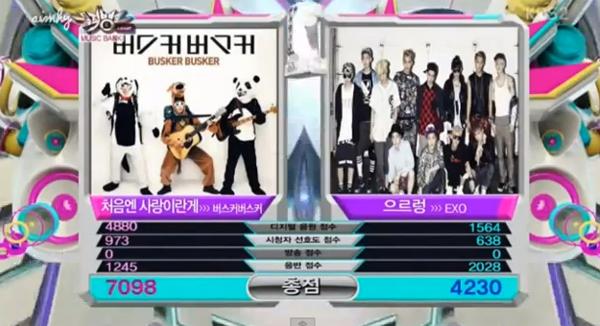 ผู้ชนะในรายการ Music Bank 11/10/2013 ได้แก่...Busker Busker!! + การแสดงวันนี้