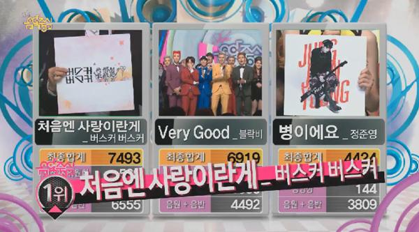 [Live]ผู้ชนะในรายการ Music Core ได้แก่...Busker Busker!!! + การแสดงวันนี้