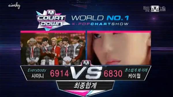 [Live]131031 SHINee ชนะในรายการ M!Countdown!! + การแสดงวันนี้