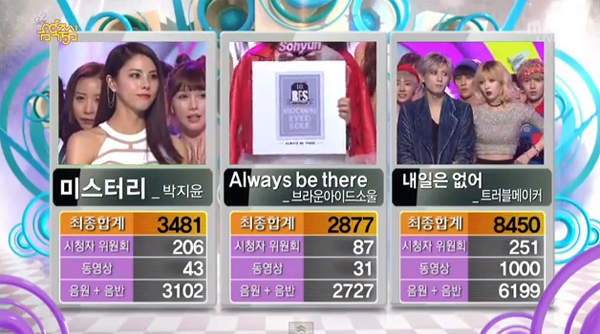 [Live]ผู้ชนะในรายการ Music Core ได้แก่...Trouble Maker!! + การแสดงวันนี้