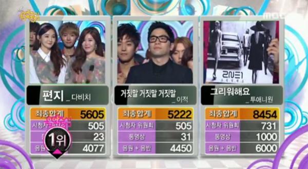 [Live]30/11/2013 ผู้ชนะในรายการ Music Core ได้แก่...2NE1!!! + การแสดงวันนี้