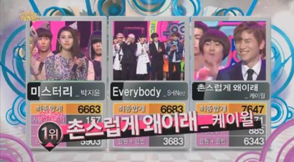 [Live]ผู้ชนะในรายการ Music Core ประจำที่ 2/11/2013 ได้แก่...K.Will!! + การแสดง