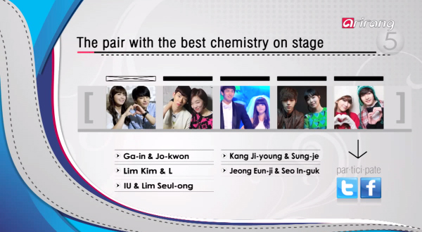The pair with best chemistry on stage