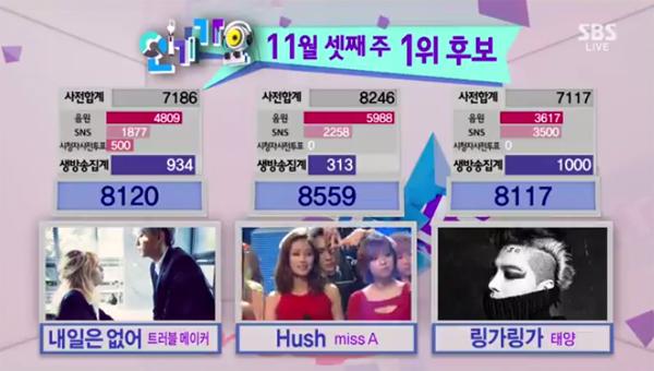 [Live]ผู้ชนะในรายการ Inkigayo ได้แก่...Miss A!!!! + การแสดงวันนี้
