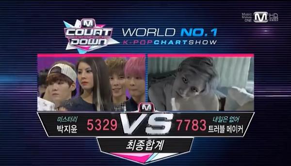 [Live]ผู้ชนะในรายการ M!Countdown ได้แก่...Trouble Maker!! + การแสดงวันนี้