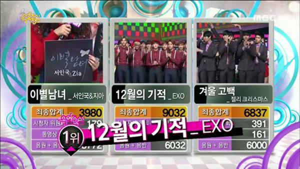 [Live]ผู้ชนะในรายการ Music Core ประจำวันที่ 21/12/13 ได้แก่...EXO!! + การแสดงวันนี้