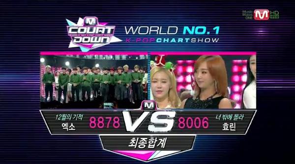 ผู้ชนะในรายการ M!Countdown ประจำวันที่ 191213 ได้แก่ EXO + รวมการแสดงของศิลปินกลุ่มต่างๆ