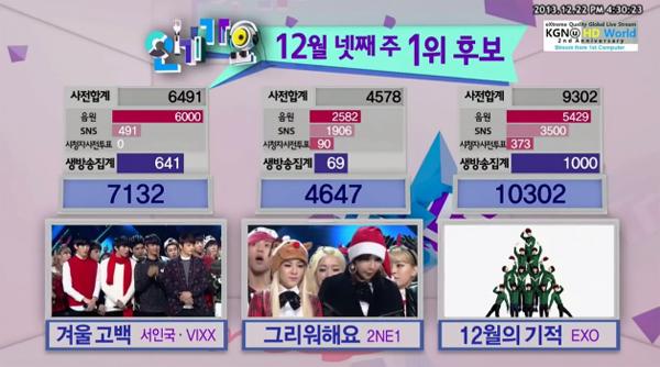 [Live]22/12/2013 ผู้ชนะในรายการ Inkigayo ได้แก่...EXO!!! + การแสดงวันนี้