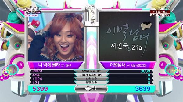 [Live]ผู้ชนะในรายการ Music Bank ได้แก่....ฮโยริน!!! + การแสดงวันนี้
