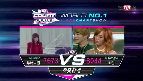 [Live]ผู้ชนะในรายการ M!Countdown ได้แก่...ฮโยริน!!! + การแสดงวันนี้