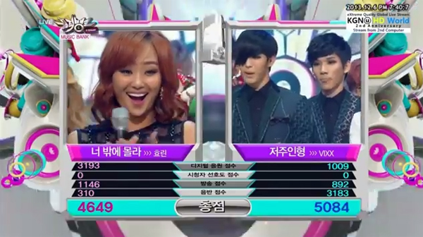 [Live]6/12/2013 ผู้ชนะในรายการ Music Bank ได้แก่....VIXX!!! + การแสดงวันนี้