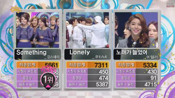 [Live]140125 ผู้ชนะในรายการ Music Core ได้แก่... B1A4!!! + การแสดงวันนี้