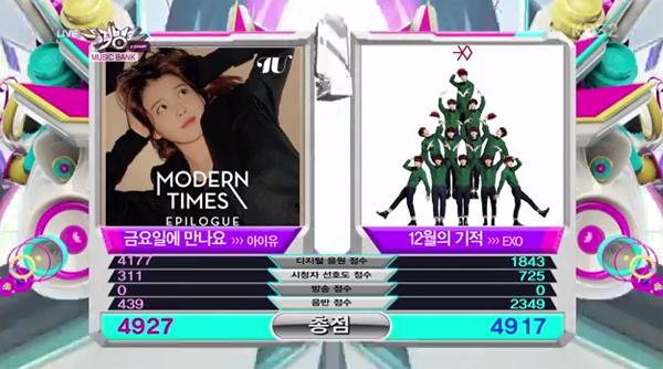 [Live]ผู้ชนะในรายการ Music Bank ประจำวันที่ 3/1/2014 ได้แก่....ไอยู!!! + การแสดงวันนี้