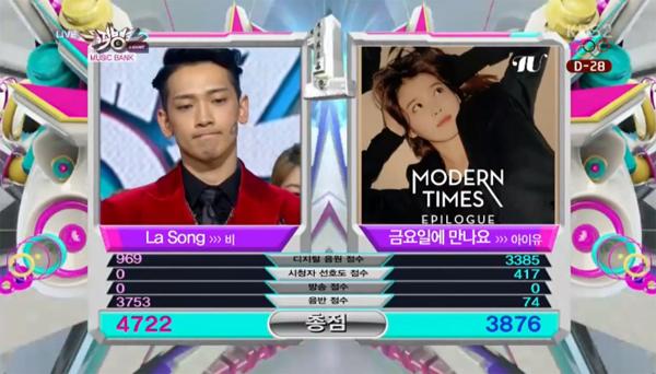 [Live]140110 ผู้ชนะในรายการ Music Bank ได้แก่...เรน!!! + การแสดงวันนี้