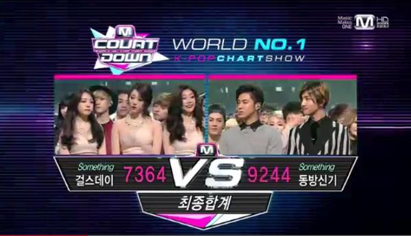 16/1/2014 ผู้ชนะในรายการ M!Countdown ได้แก่...TVXQ!!! + GOT7 เดบิวต์!!
