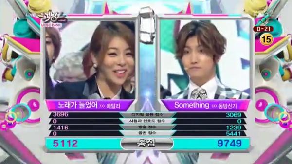 [Live]140117 ผู้ชนะในรายการ Music Bank ได้แก่...TVXQ!!! + การแสดงวันนี้