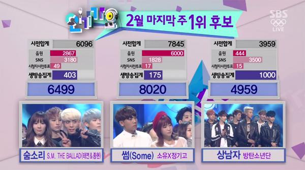 [Live]140223 ผู้ชนะในรายการ Inkigayo ได้แก่...โซยู&จองกิโก!!! + การแสดงวันนี้