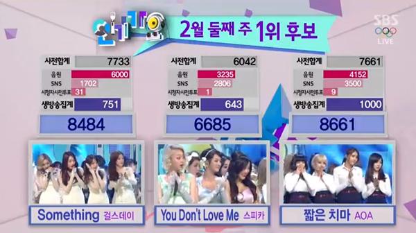 [Live]140209 ผู้ชนะในรายการ Inkigayo ได้แก่...AOA !!! + การแสดงวันนี้