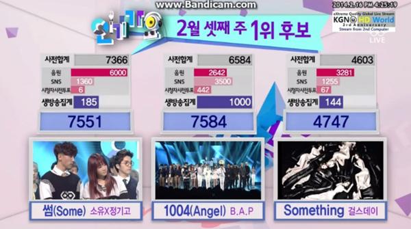 [Live]140216 ผู้ชนะในรายการ Inkigayo ได้แก่...B.A.P!!! + การแสดงวันนี้