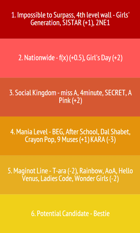 ranking_girls group_2014